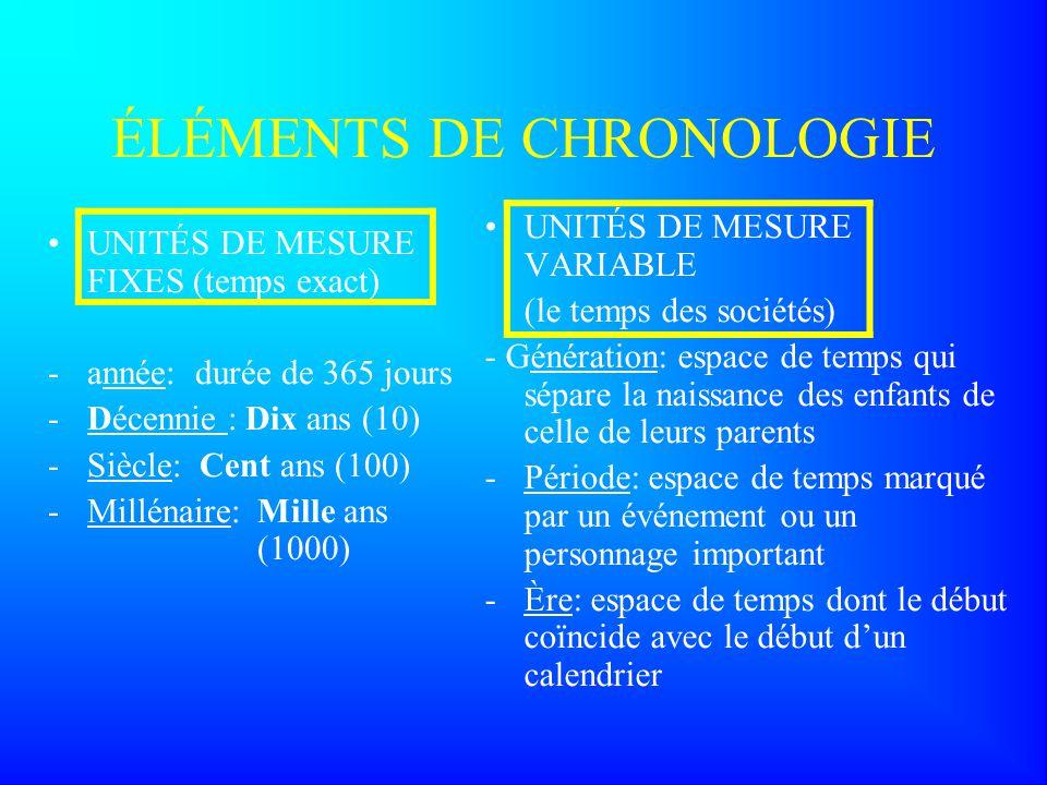 ÉLÉMENTS DE CHRONOLOGIE