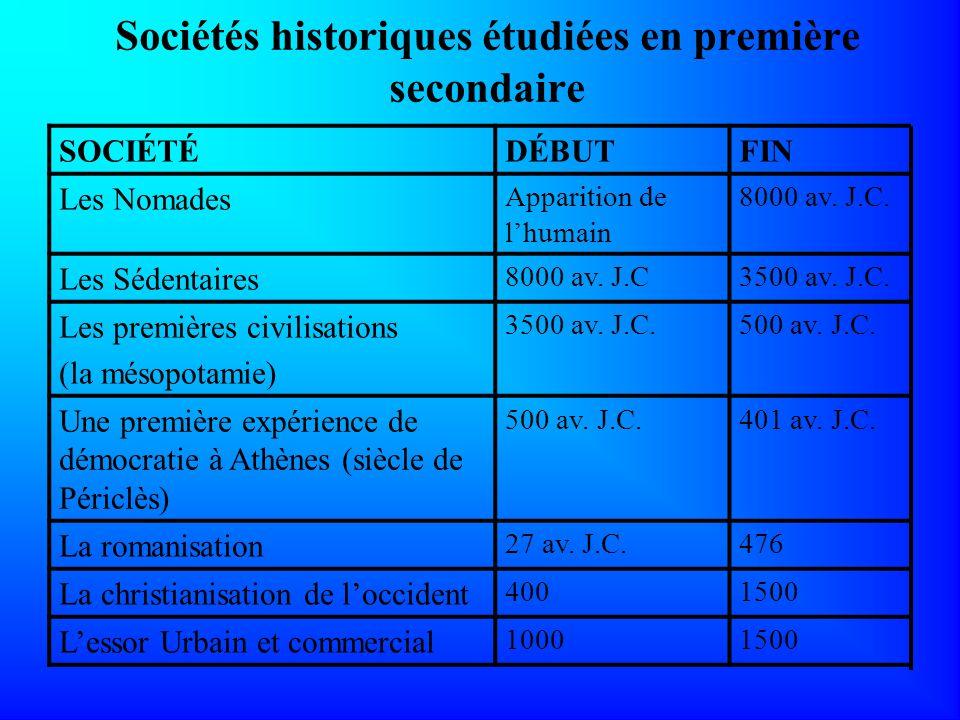 Sociétés historiques étudiées en première secondaire