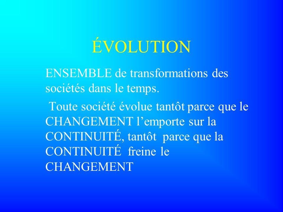 ÉVOLUTION ENSEMBLE de transformations des sociétés dans le temps.