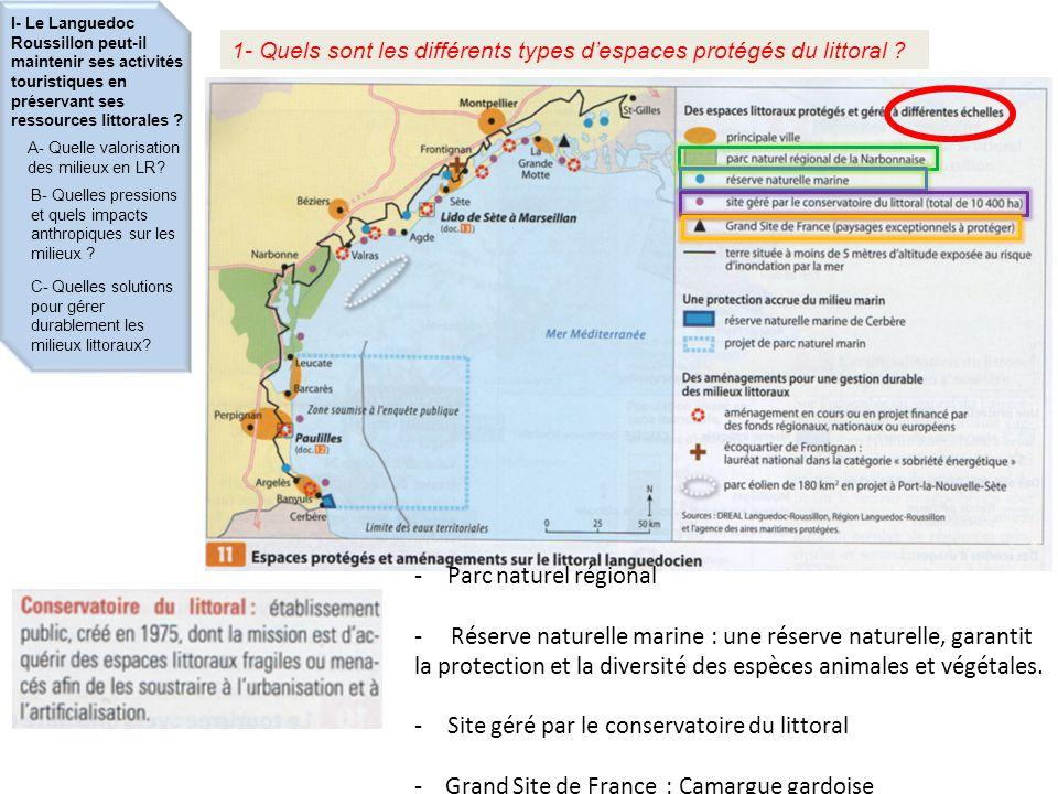les differents types de ressources naturelles pdf