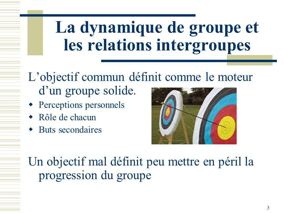 Dynamique de groupe et rôles