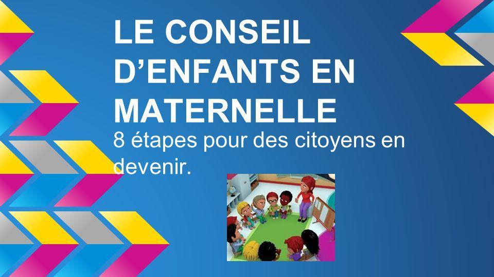LE CONSEIL D'ENFANTS EN MATERNELLE