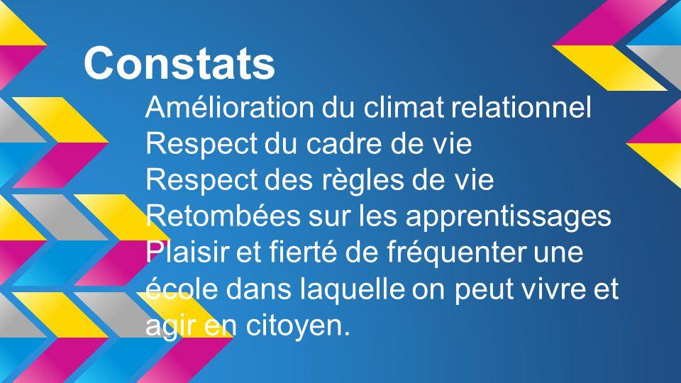 Constats Amélioration du climat relationnel Respect du cadre de vie