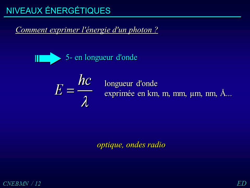 Optique 2 nature et propri t s de la lumi re dualit - Cercle chromatique longueur d onde ...
