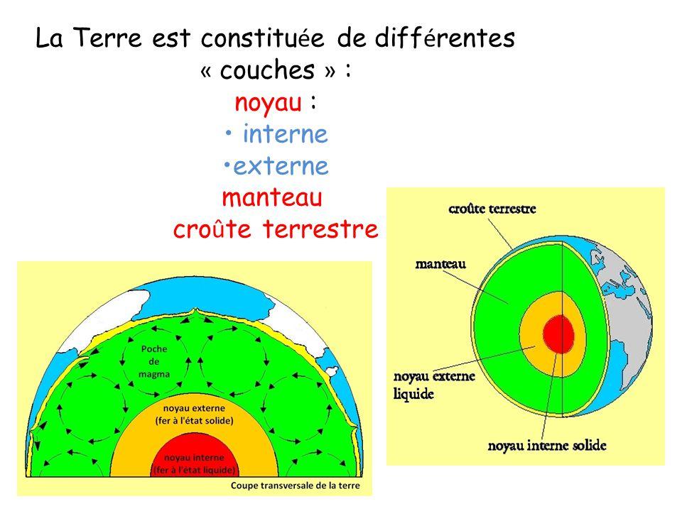Volcans sur la terre ppt video online t l charger - Differente couche de la terre ...