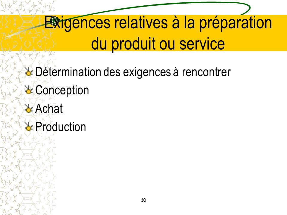 Exigences relatives à la préparation du produit ou service
