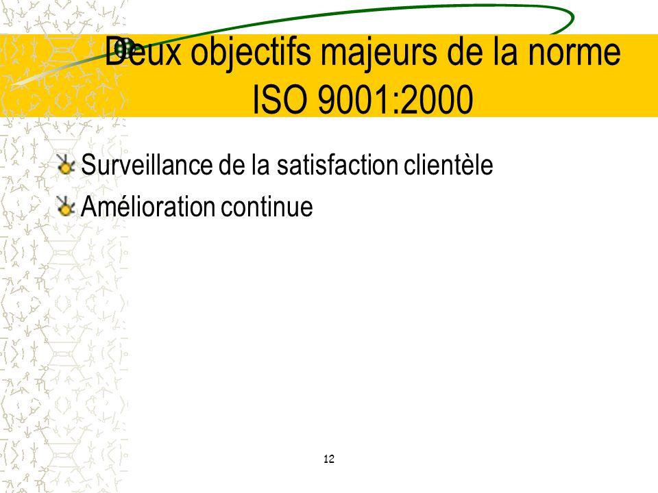 Deux objectifs majeurs de la norme ISO 9001:2000