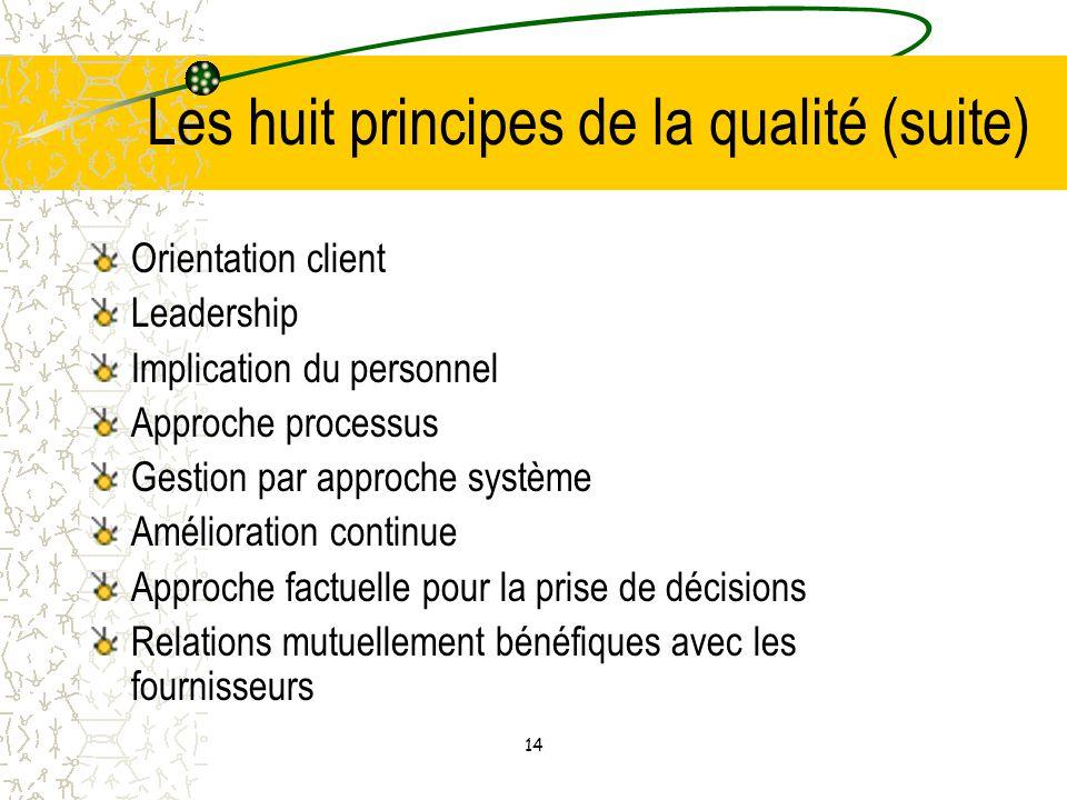 Les huit principes de la qualité (suite)