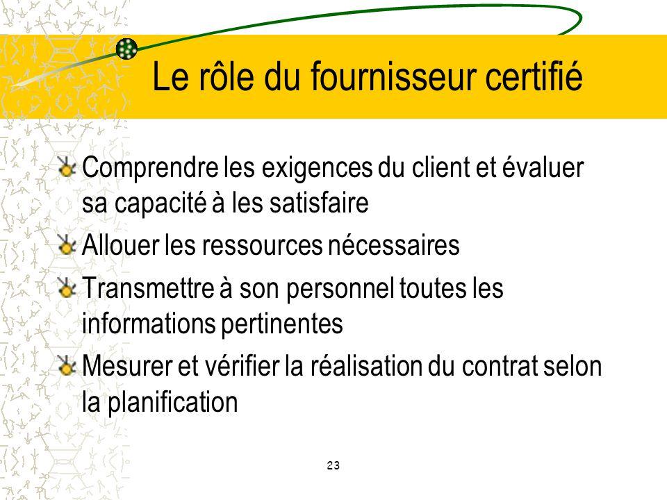 Le rôle du fournisseur certifié
