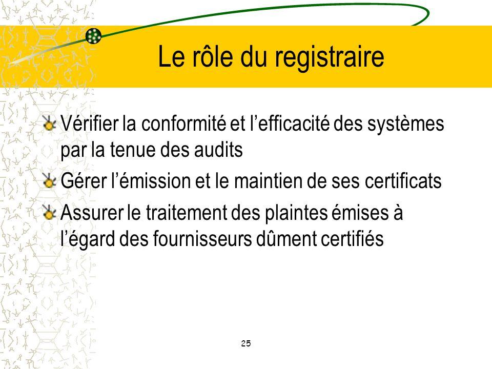 Le rôle du registraire Vérifier la conformité et l'efficacité des systèmes par la tenue des audits.