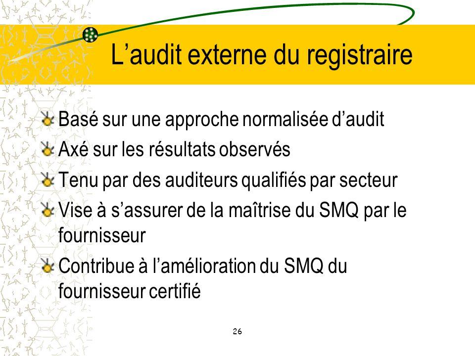 L'audit externe du registraire