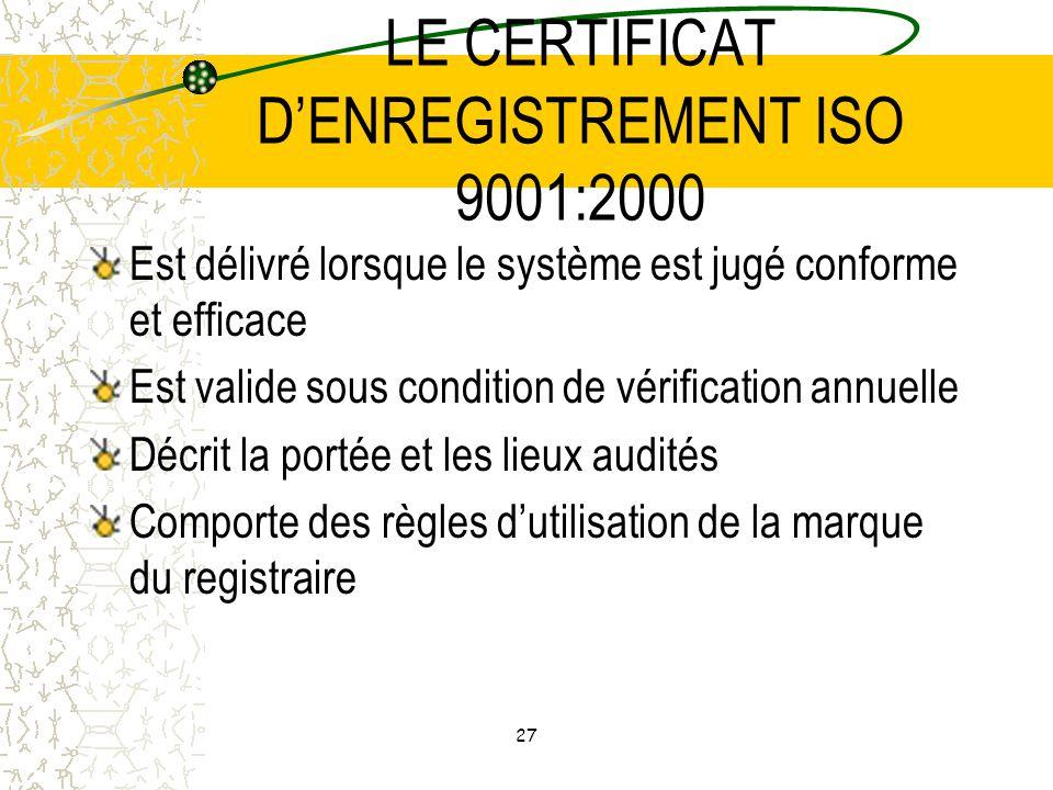 LE CERTIFICAT D'ENREGISTREMENT ISO 9001:2000