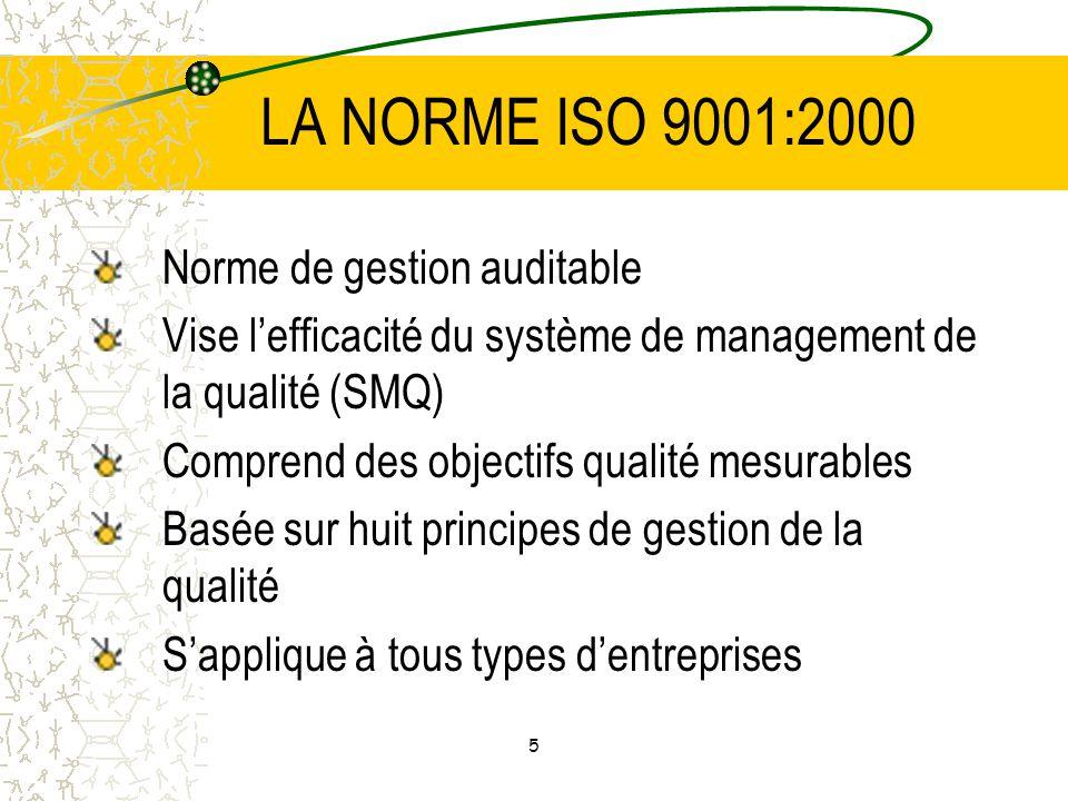 LA NORME ISO 9001:2000 Norme de gestion auditable