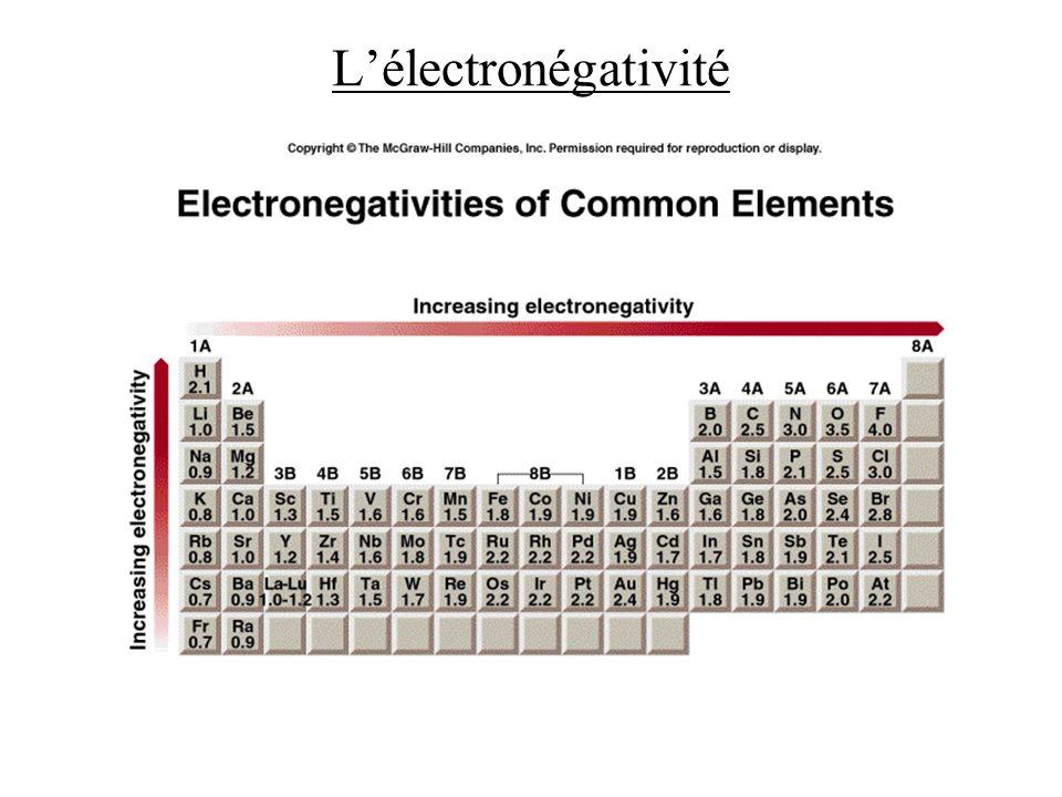 L'électronégativité