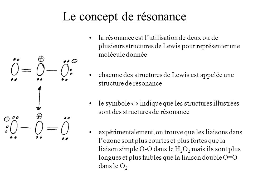 Le concept de résonance