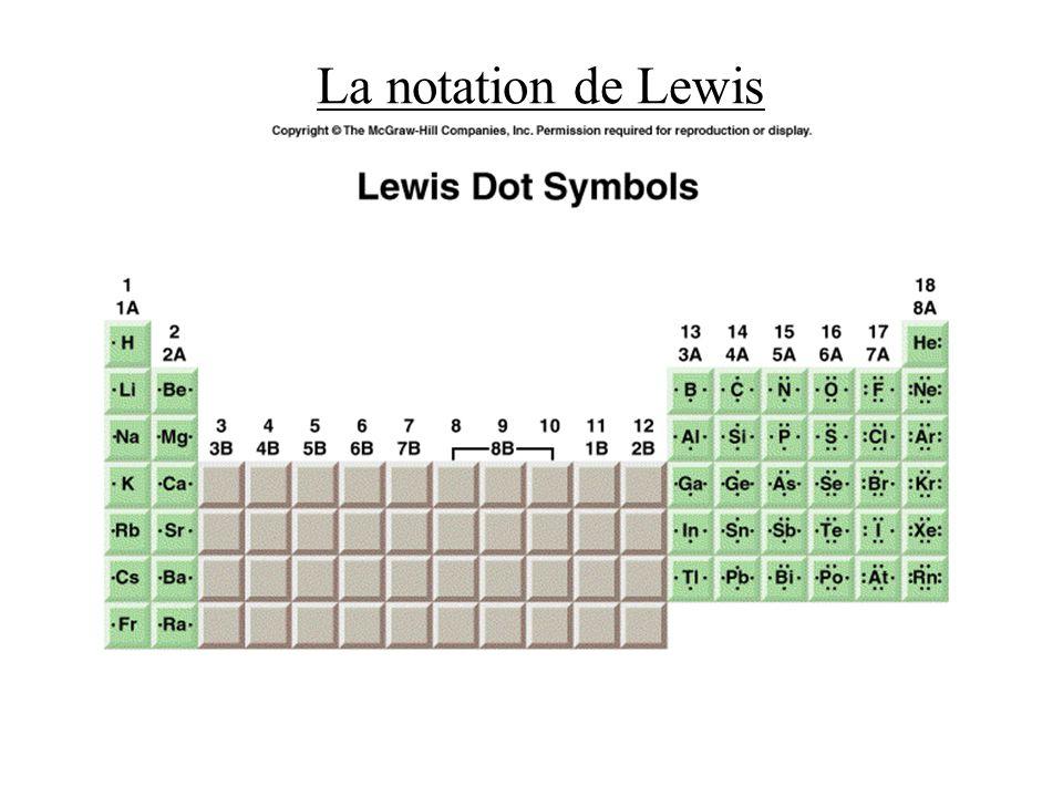 La notation de Lewis