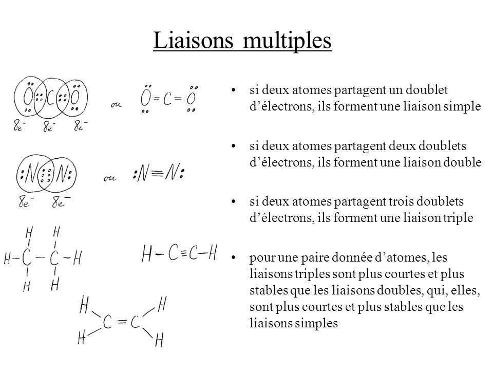 Liaisons multiples si deux atomes partagent un doublet d'électrons, ils forment une liaison simple.