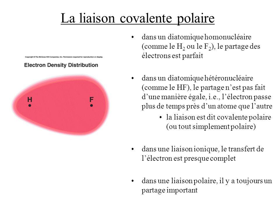 La liaison covalente polaire