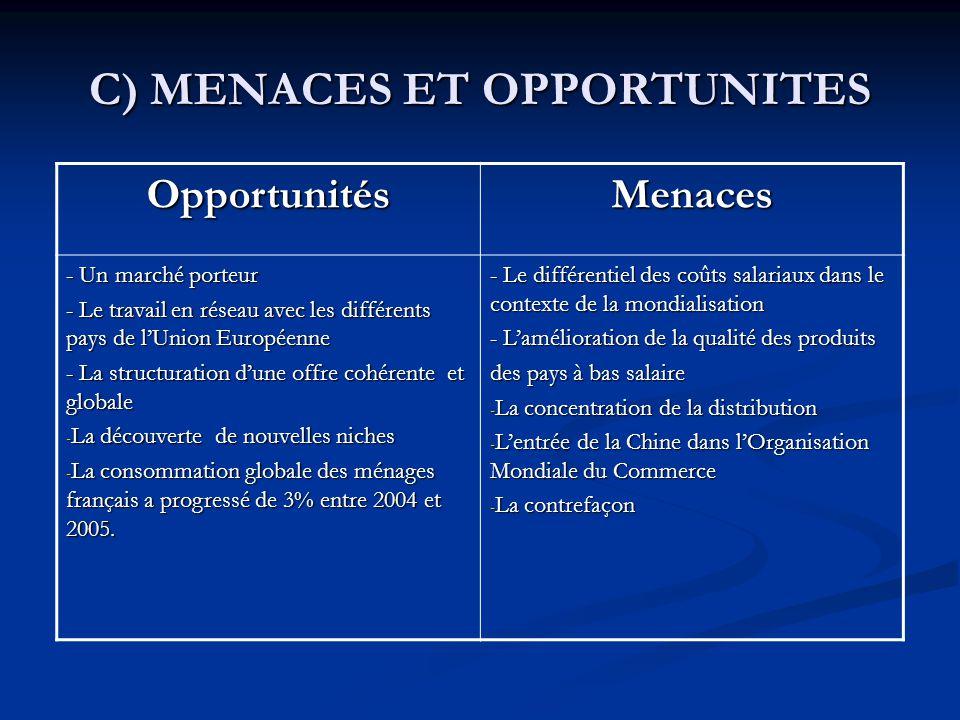 C) MENACES ET OPPORTUNITES