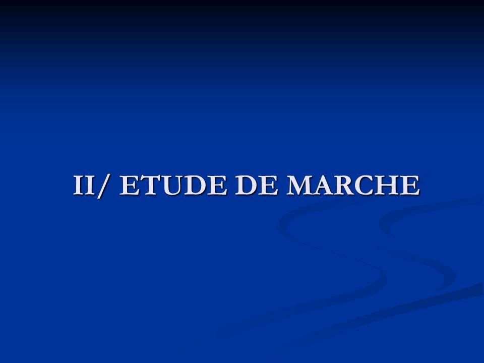 II/ ETUDE DE MARCHE