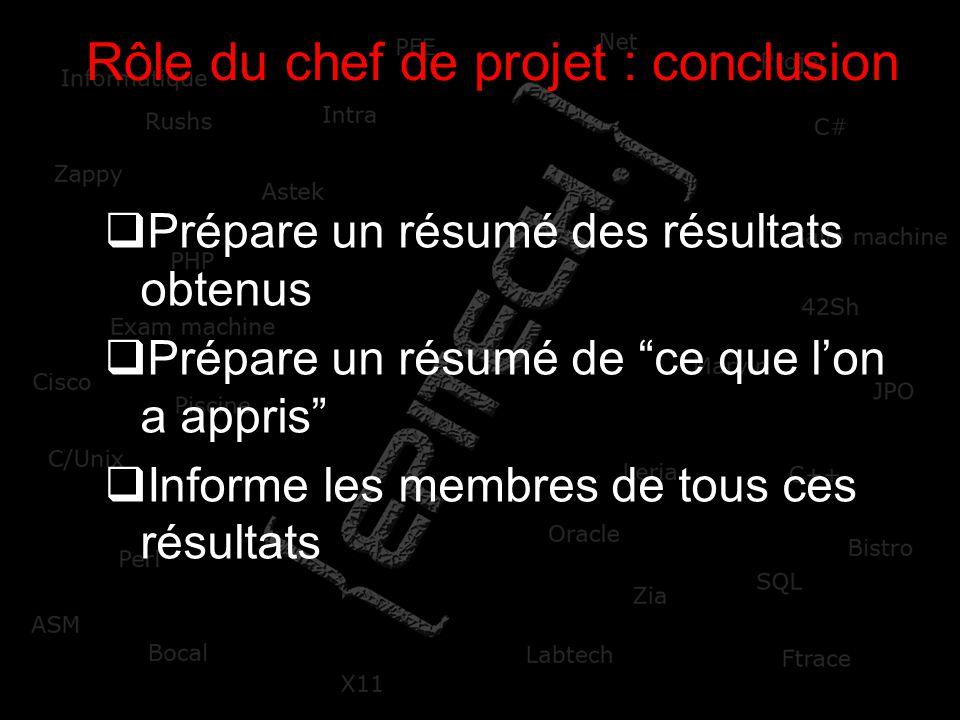 Rôle du chef de projet : conclusion