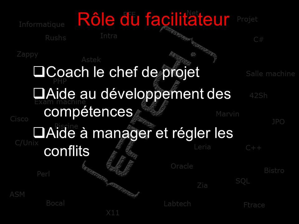Rôle du facilitateur Coach le chef de projet