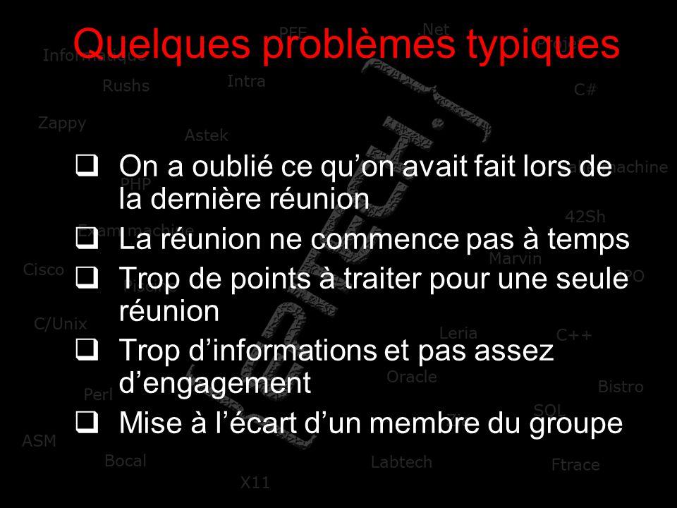 Quelques problèmes typiques