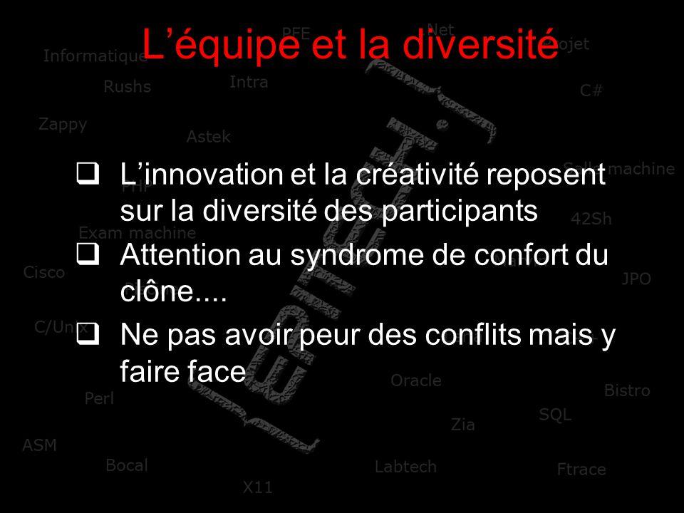 L'équipe et la diversité