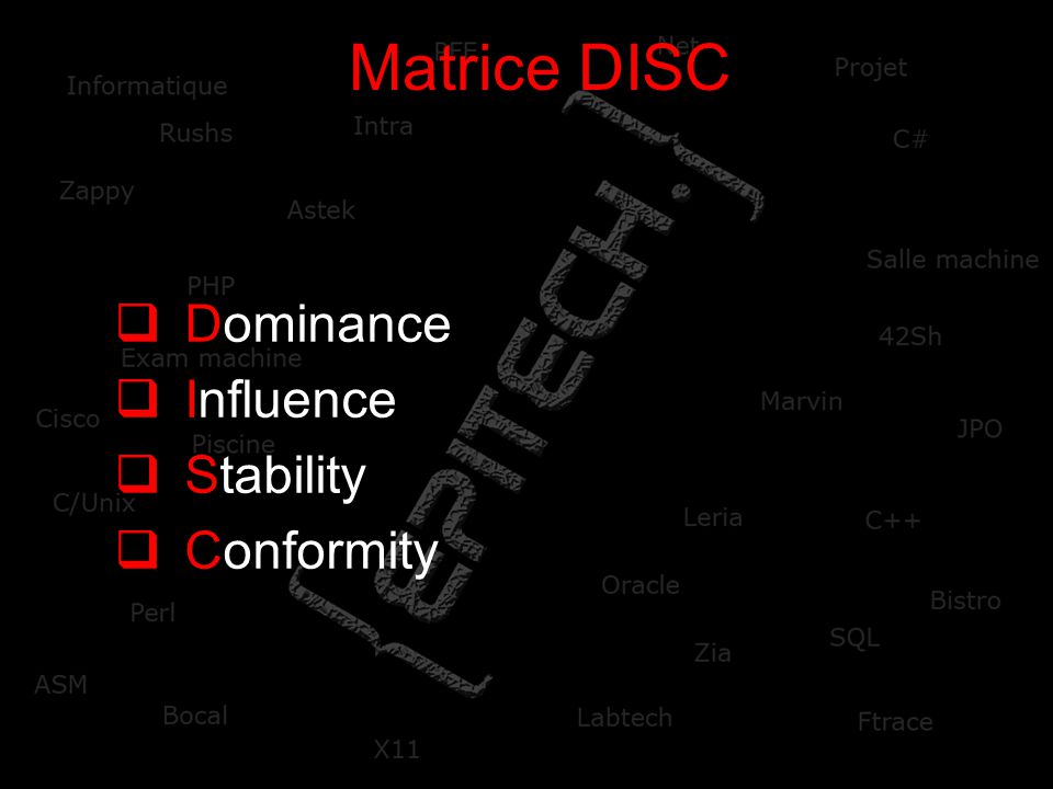 Matrice DISC Dominance Influence Stability Conformity