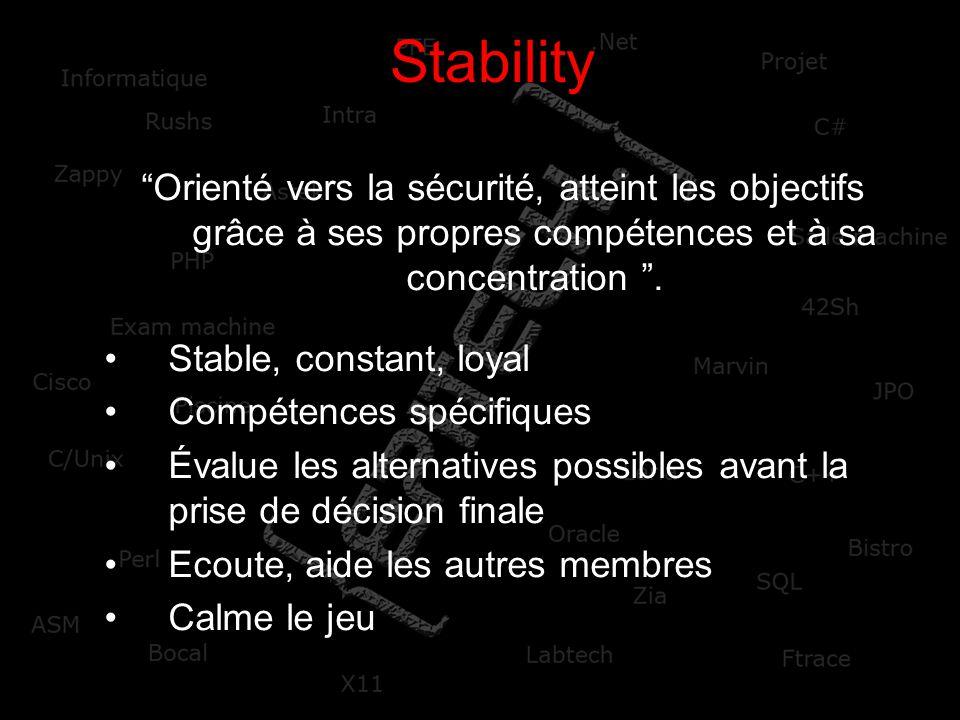 Stability Orienté vers la sécurité, atteint les objectifs grâce à ses propres compétences et à sa concentration .
