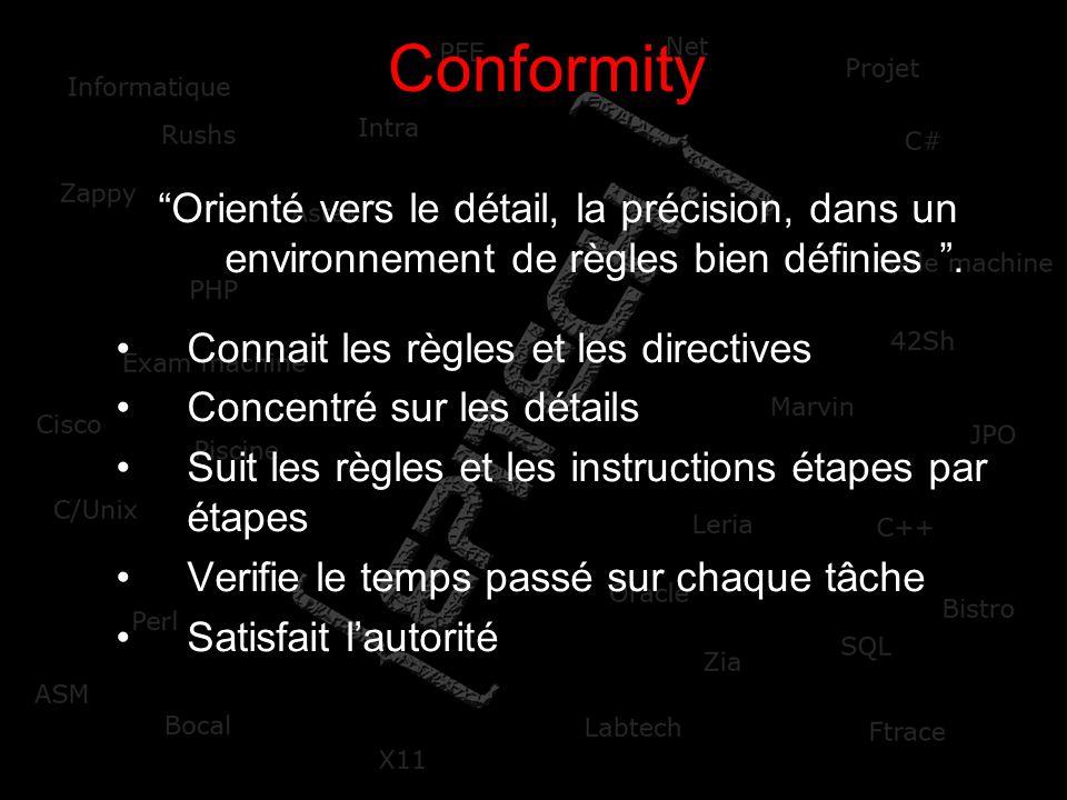 Conformity Orienté vers le détail, la précision, dans un environnement de règles bien définies . Connait les règles et les directives.