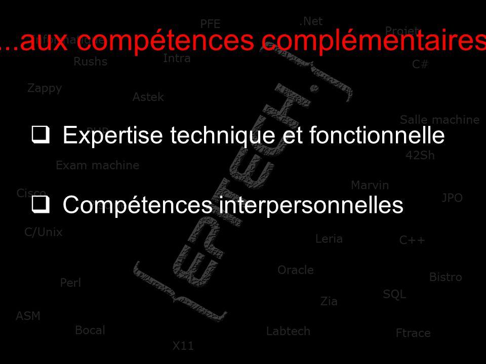...aux compétences complémentaires