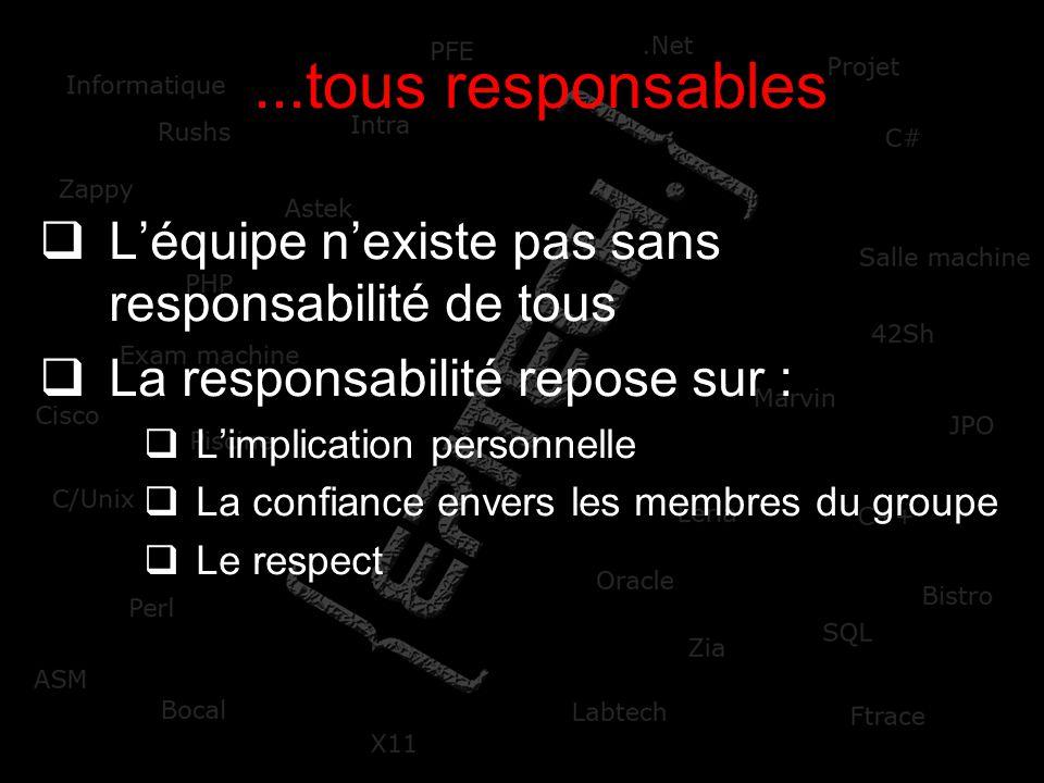 ...tous responsables L'équipe n'existe pas sans responsabilité de tous
