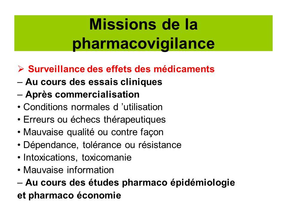 offre d emploi charge de pharmacovigilance