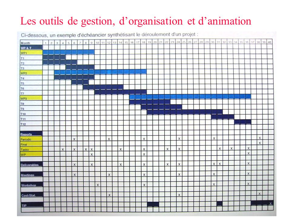 les outils de gestion pdf