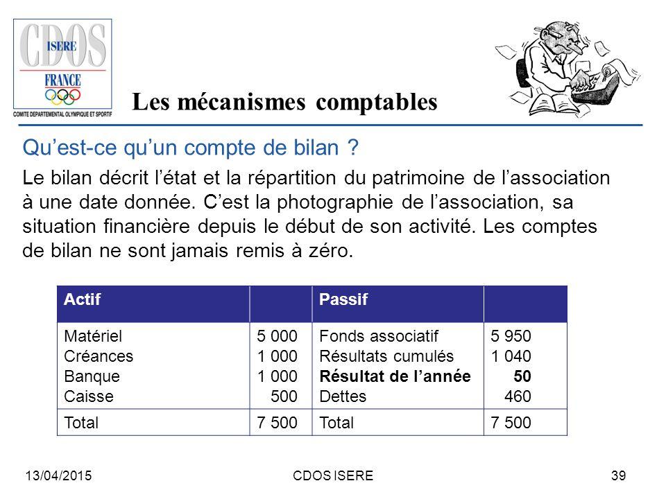 Bien-aimé Les obligations comptables - ppt télécharger PP85