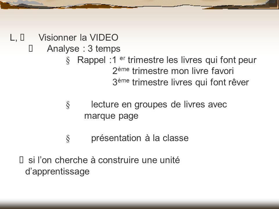 L, Ø Visionner la VIDEO Ø Analyse : 3 temps. § Rappel :1 er trimestre les livres qui font peur.