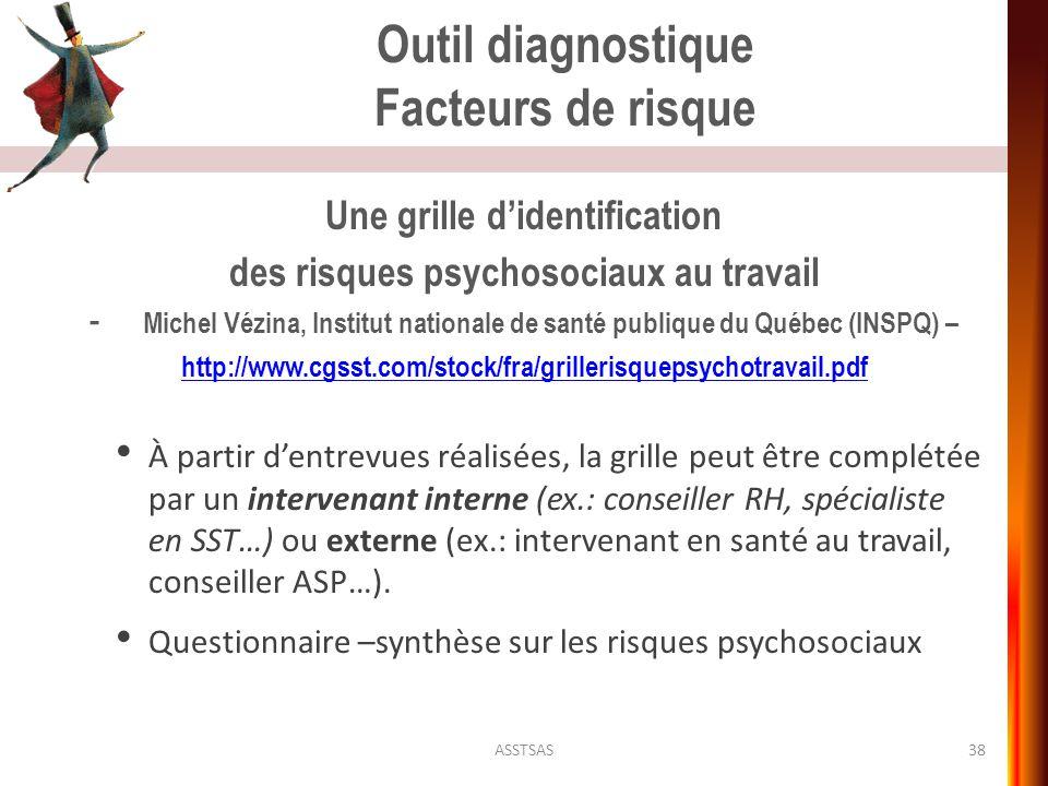 Le bien tre au travail ppt video online t l charger - Grille d identification des risques psychosociaux au travail ...
