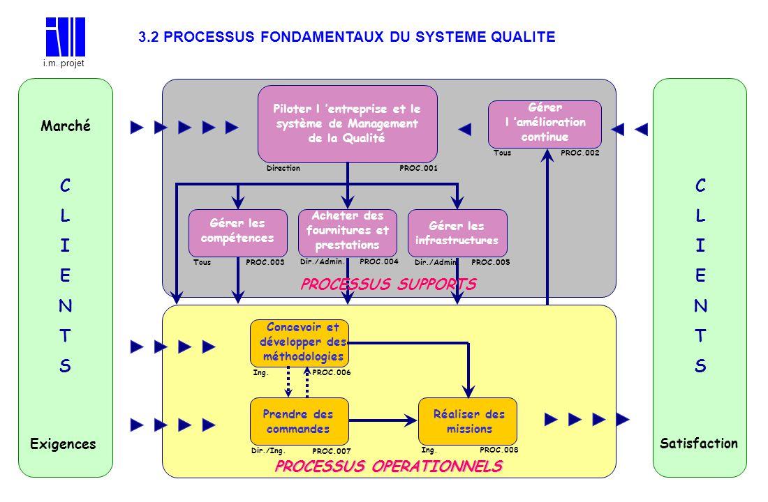 3.2 PROCESSUS FONDAMENTAUX DU SYSTEME QUALITE