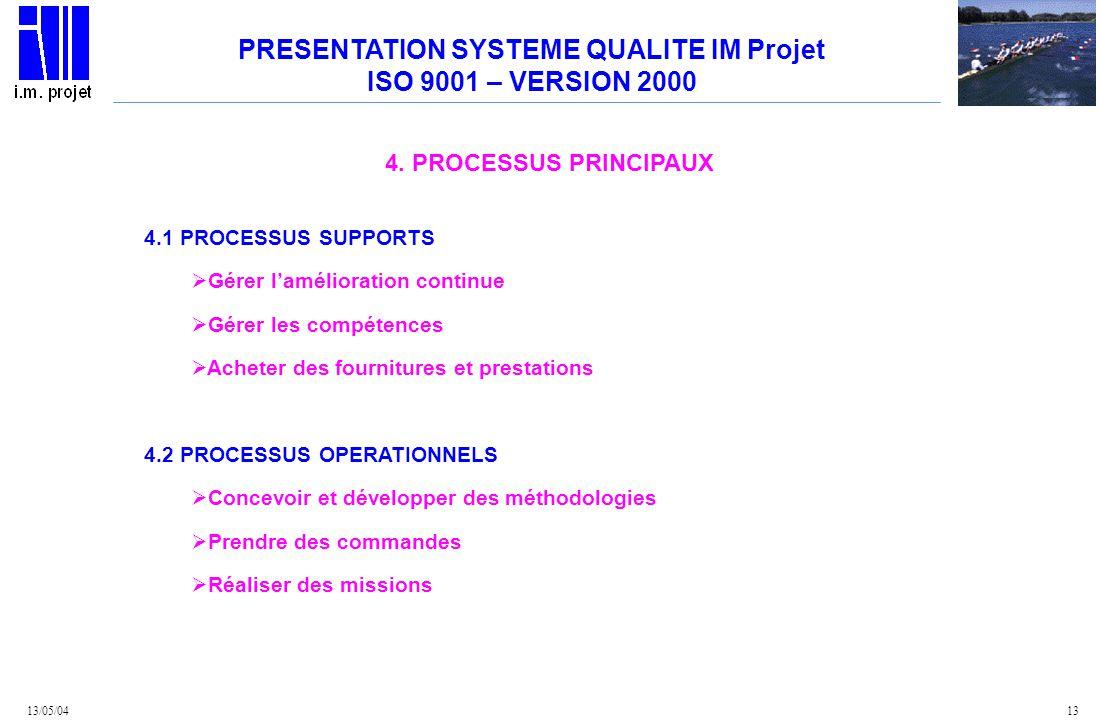 PRESENTATION SYSTEME QUALITE IM Projet