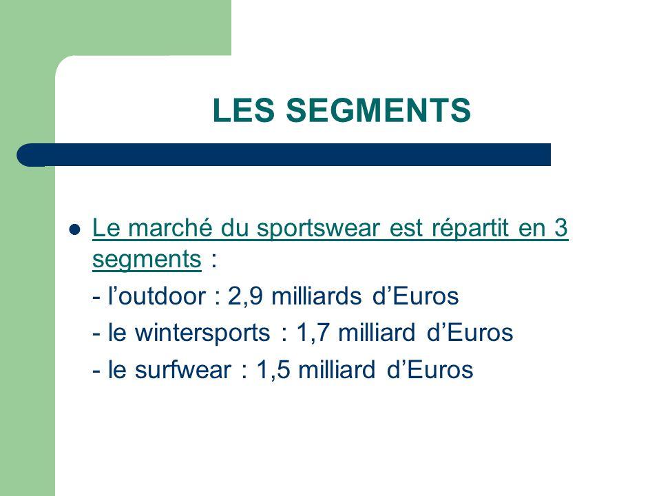 LES SEGMENTS Le marché du sportswear est répartit en 3 segments :