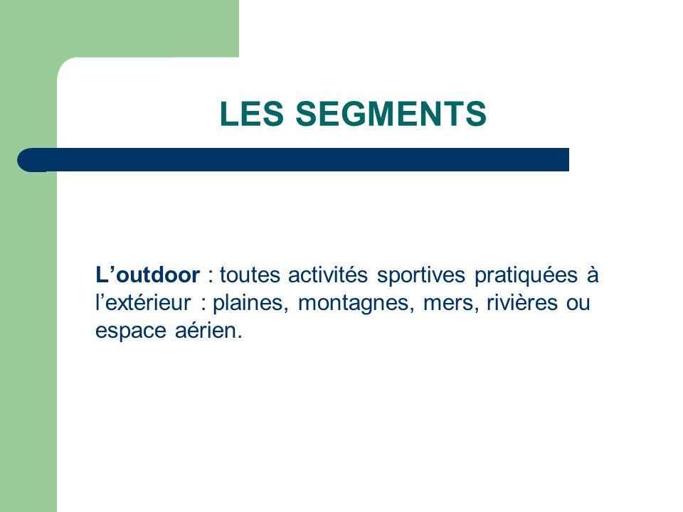 LES SEGMENTS L'outdoor : toutes activités sportives pratiquées à l'extérieur : plaines, montagnes, mers, rivières ou espace aérien.