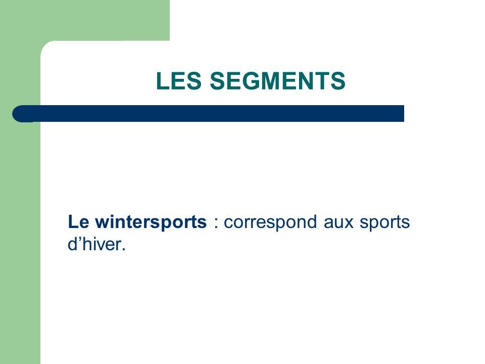 LES SEGMENTS Le wintersports : correspond aux sports d'hiver.