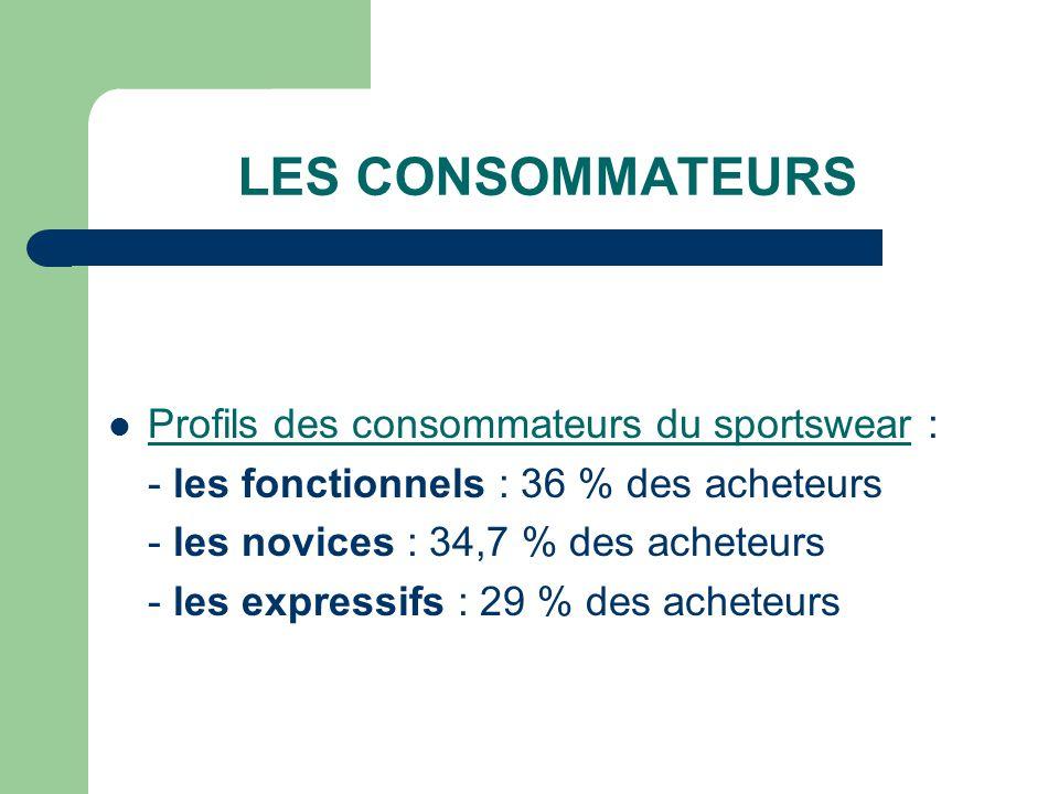 LES CONSOMMATEURS Profils des consommateurs du sportswear :