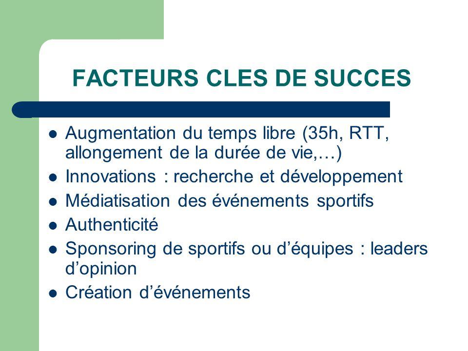 FACTEURS CLES DE SUCCES