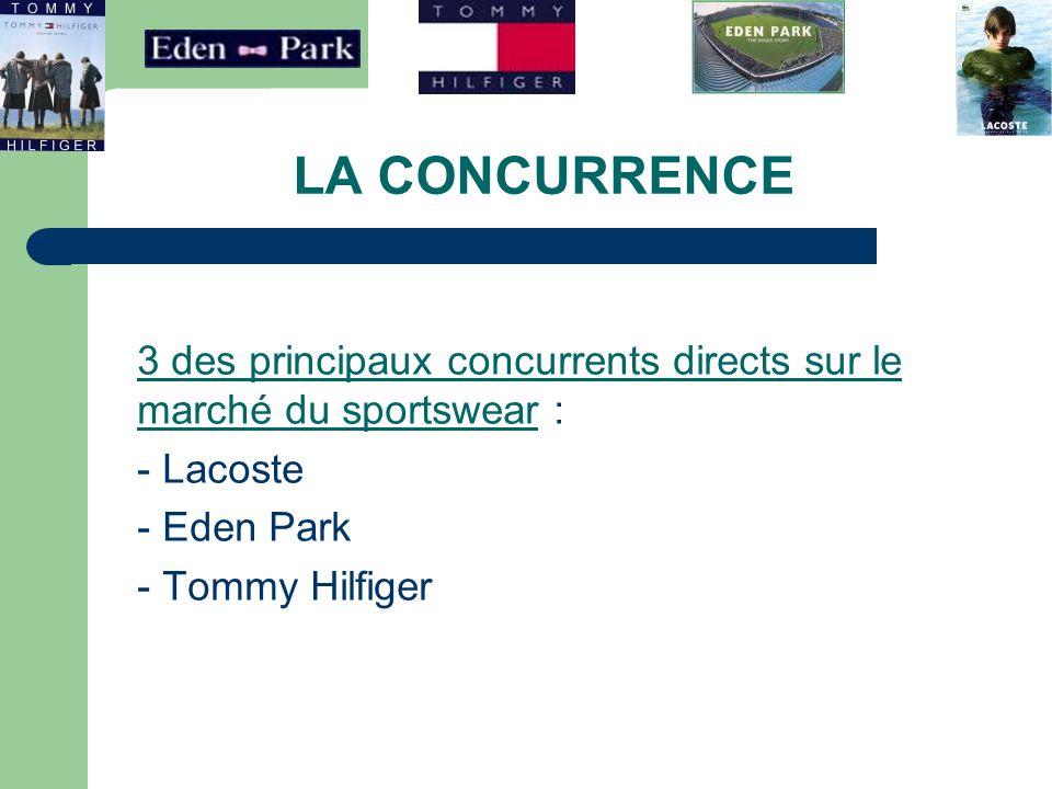 LA CONCURRENCE 3 des principaux concurrents directs sur le marché du sportswear : - Lacoste. - Eden Park.