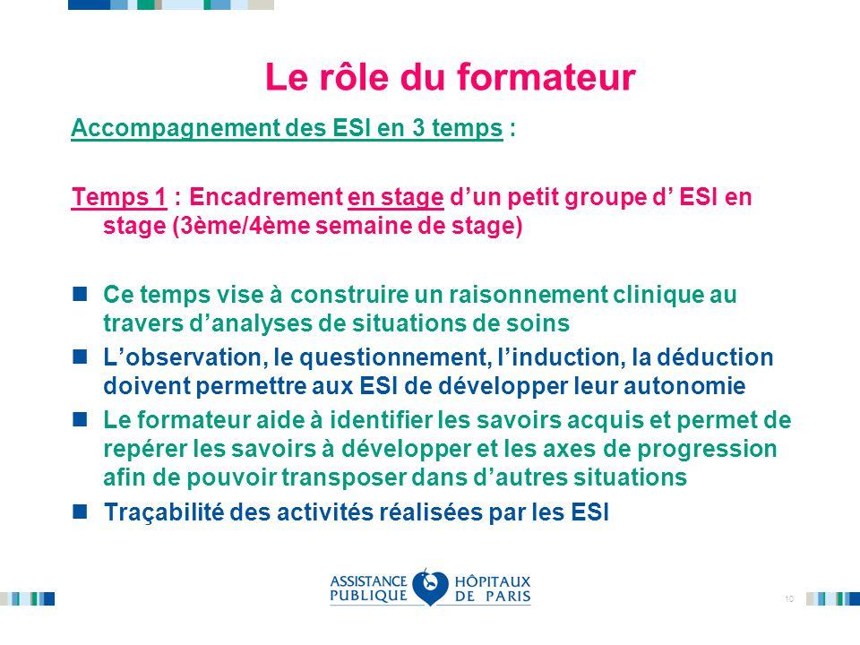 Le rôle du formateur Accompagnement des ESI en 3 temps :