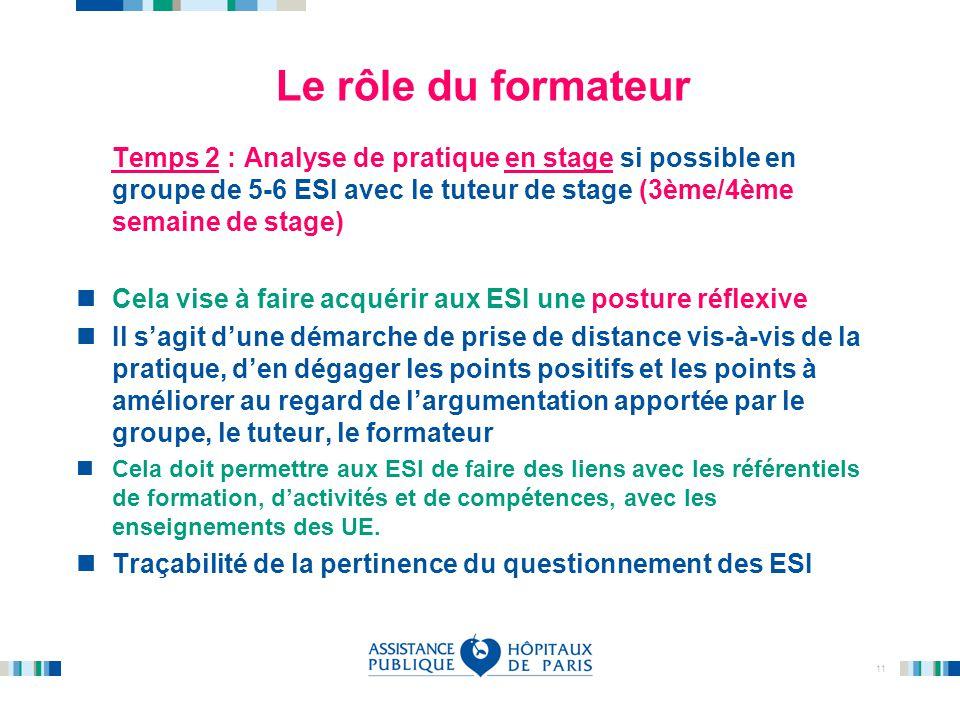 Le rôle du formateur Temps 2 : Analyse de pratique en stage si possible en groupe de 5-6 ESI avec le tuteur de stage (3ème/4ème semaine de stage)