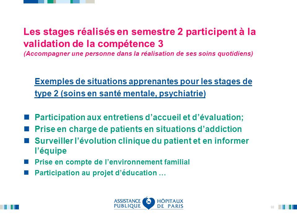 Les stages réalisés en semestre 2 participent à la validation de la compétence 3 (Accompagner une personne dans la réalisation de ses soins quotidiens)