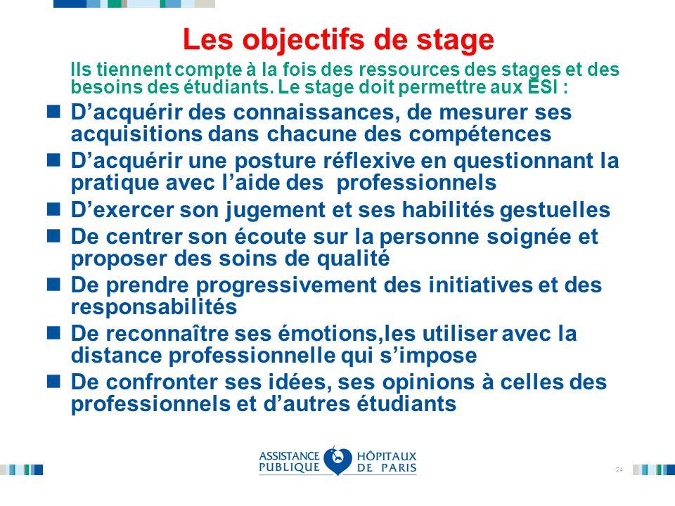 Les objectifs de stage Ils tiennent compte à la fois des ressources des stages et des besoins des étudiants. Le stage doit permettre aux ESI :